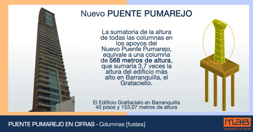 Columnas puente Pumarejo, Colombia