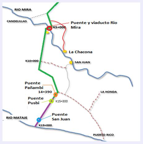 Carretera La Espriella – Río Mataje